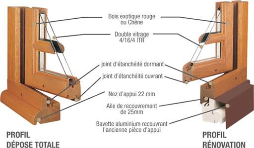 fen tres en bois chez isol conseil pr s de lyon. Black Bedroom Furniture Sets. Home Design Ideas